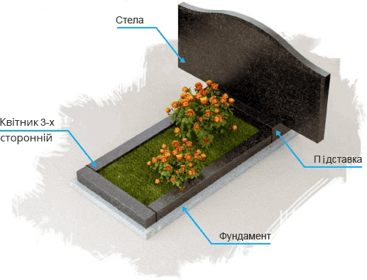 Установка надгробного пам'ятника